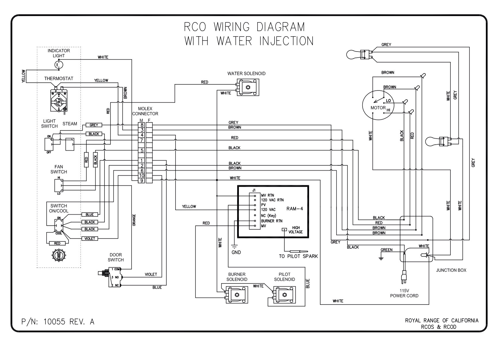 wiring diagrams royal range of california rh royalranges com imperial convection oven wiring diagram blodgett convection oven wiring diagram