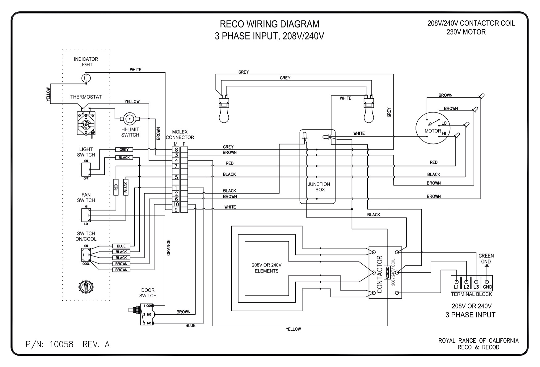 3 Phase 240V Wiring Diagram from royalranges.com