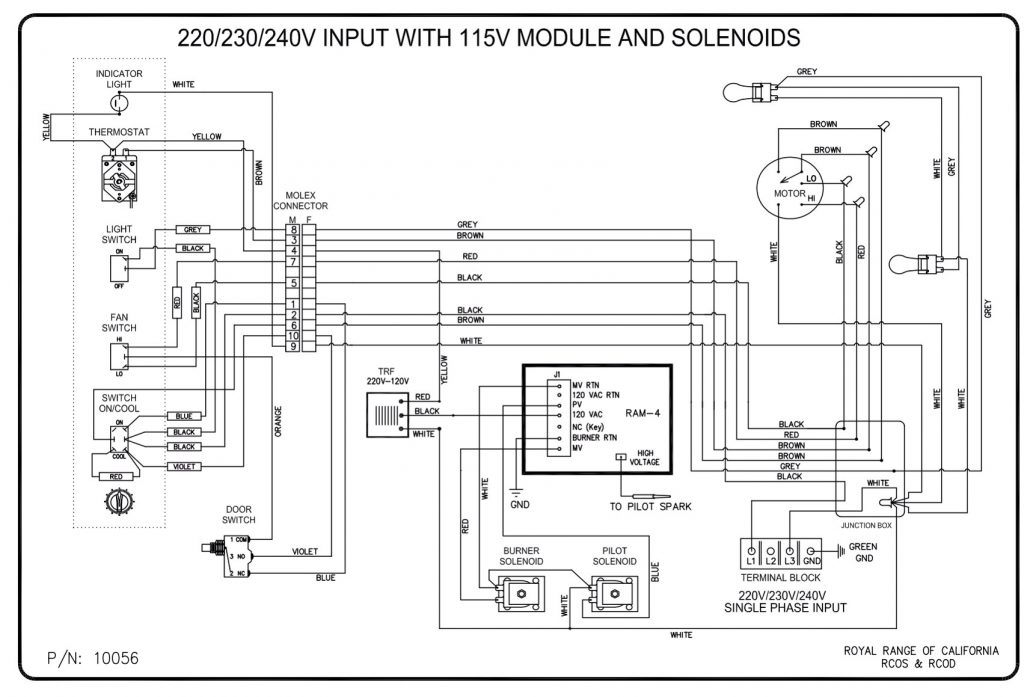 kubota service manual wiring diagram
