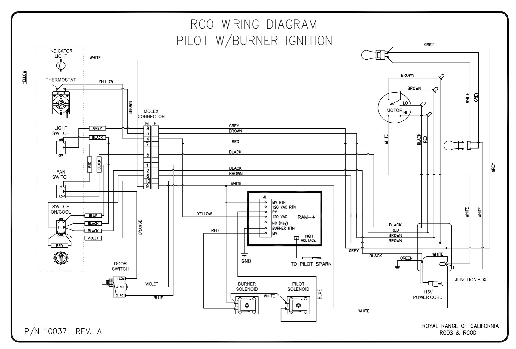 Diagram of a range schematic wiring